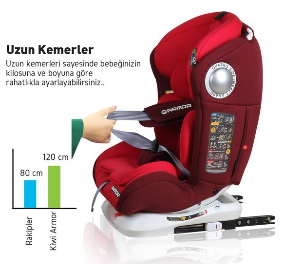Kiwi Armor Rotate 360° Dönebilen 0-36 kg İsofix Yatarlı Oto Koltuğu - Kırmızı - Thumbnail